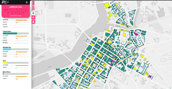City by usage over all levels